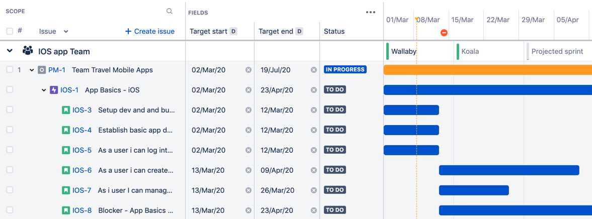 Understanding sprints   Advanced Roadmaps for Jira Data Center and Server  3.29   Atlassian Documentation