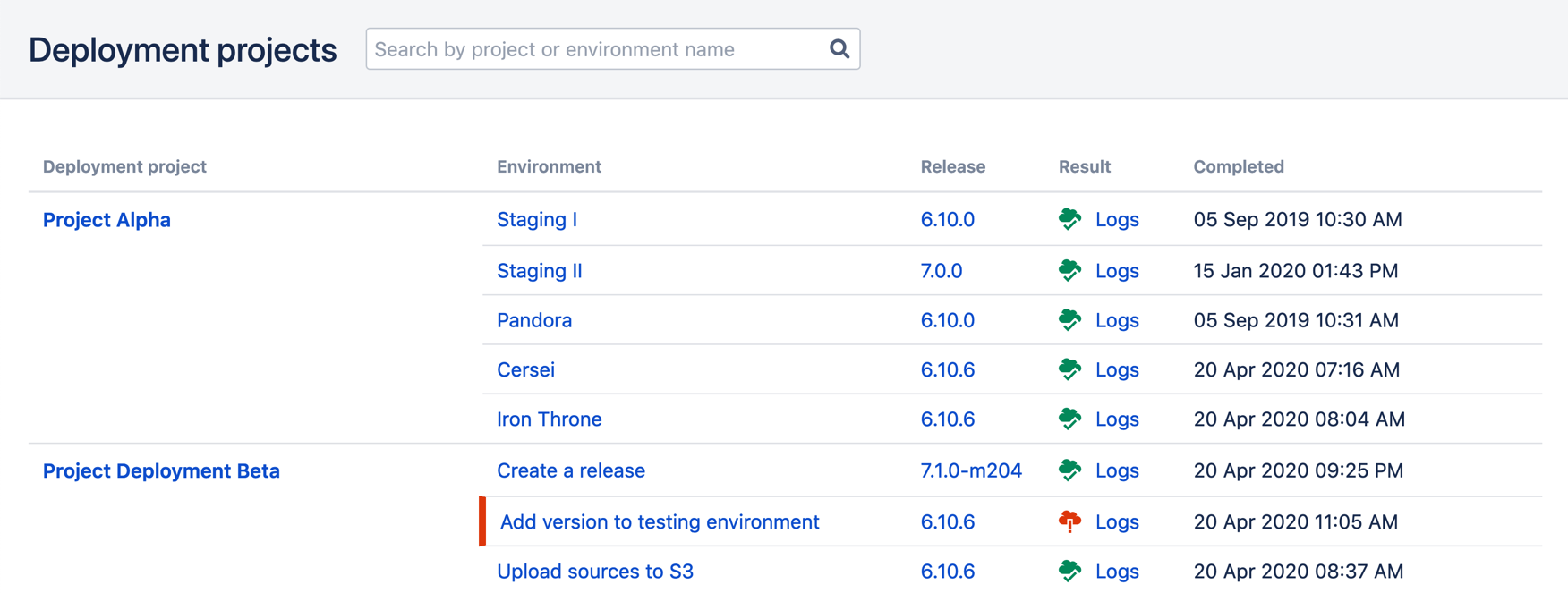 Deployment projects dashboard