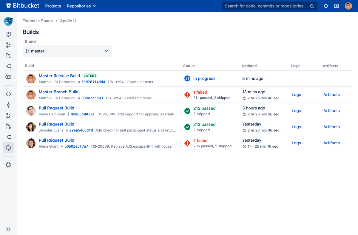 Bitbucket commits page