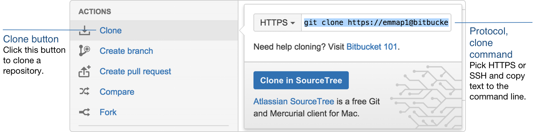 https://confluence.atlassian.com/bitbucket/files/304578655/746520869/2/1434639735558/git+clone.png