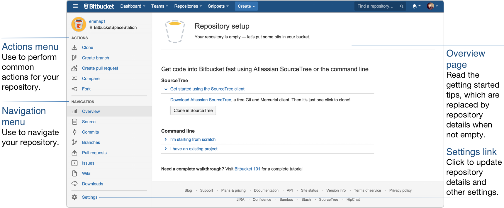https://confluence.atlassian.com/bitbucket/files/304578655/753435775/3/1449240130583/explore_repository.png