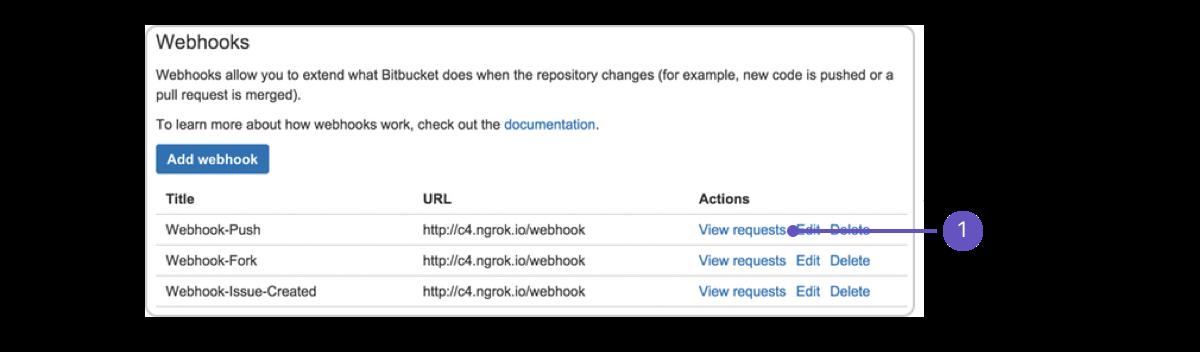 Troubleshoot Webhooks - Atlassian Documentation