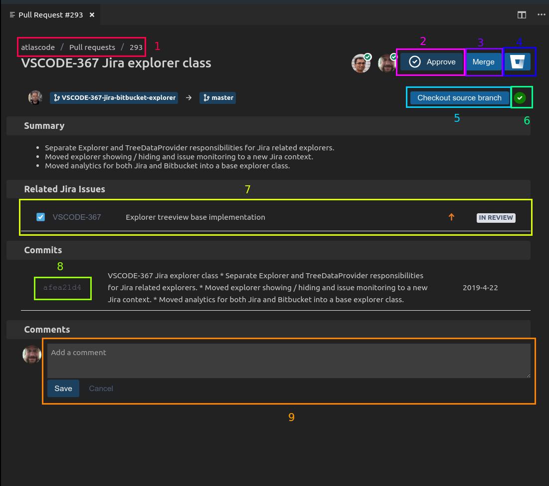 Bitbucket のプル リクエストの詳細画面