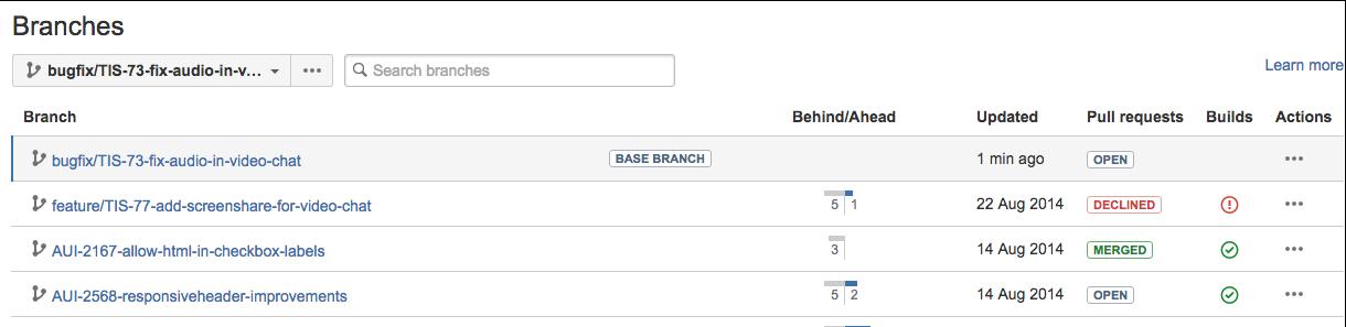 Using branches in Bitbucket Server - Atlassian Documentation