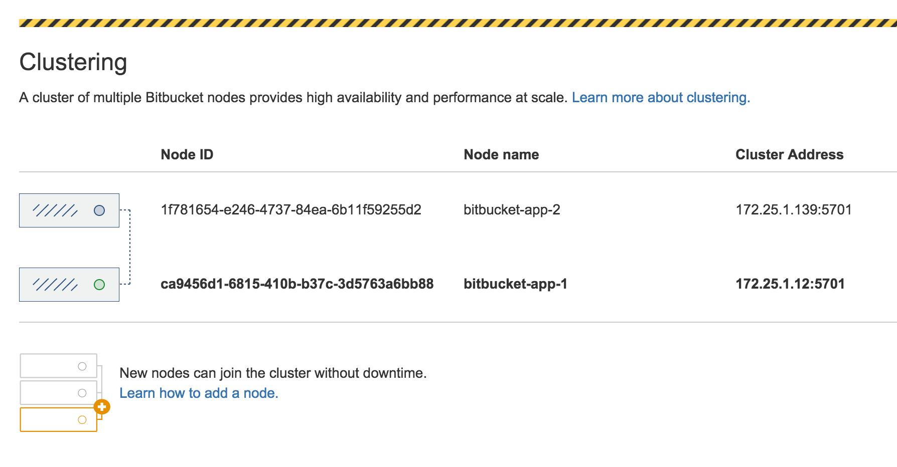 Installing Bitbucket Data Center - Atlassian Documentation