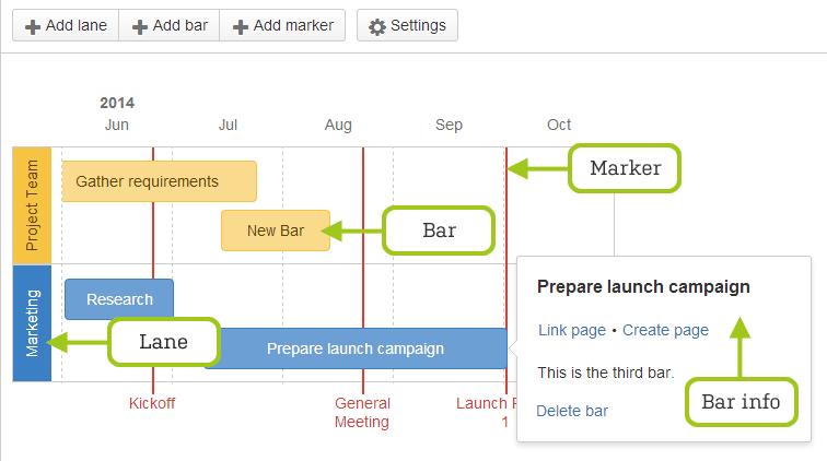 October To October Atlassian Documentation - Roadmap planner