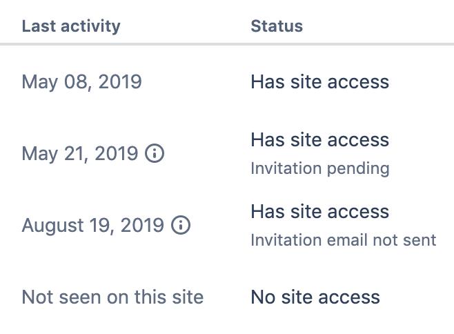 Invite and remove users - Atlassian Documentation