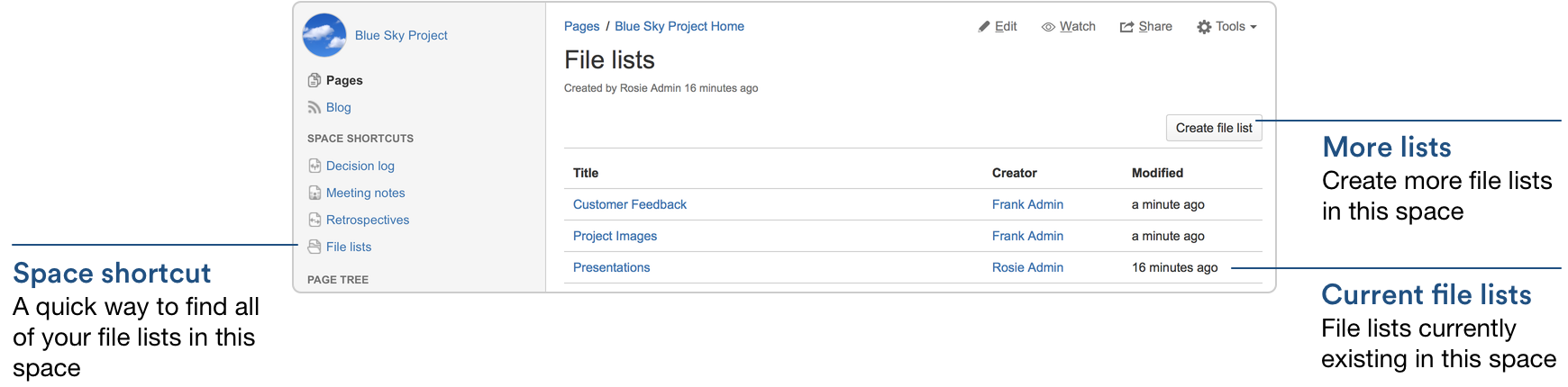 File list blueprint atlassian documentation screenshot a file list page customising this blueprint malvernweather Gallery