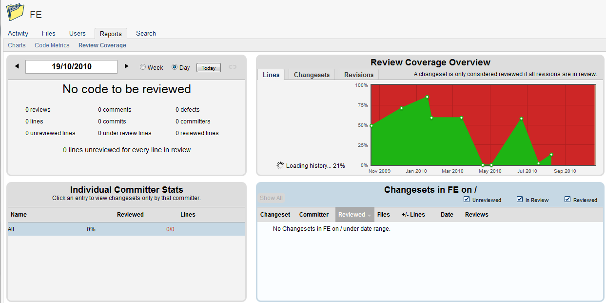review coverage report atlassian documentation