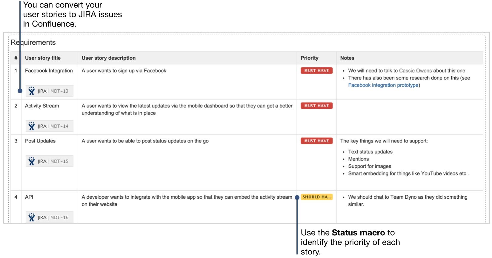 How to document product requirements in confluence atlassian 4 create user stories wajeb Image collections