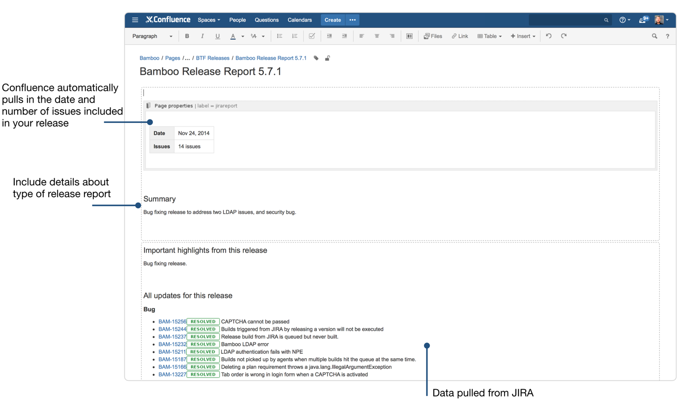 How to document releases and share release notes for Confluence blog post template