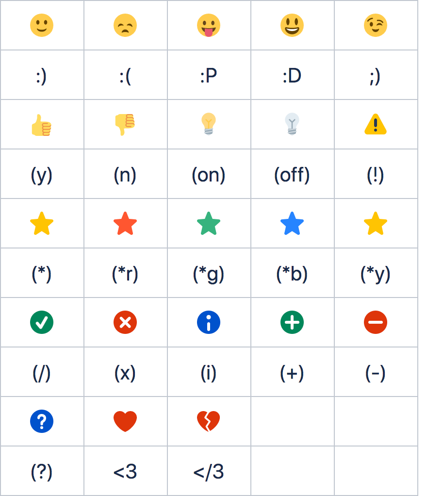 Symbols Emoticons And Special Characters Confluence Data Center And Server 7 10 Atlassian Documentation
