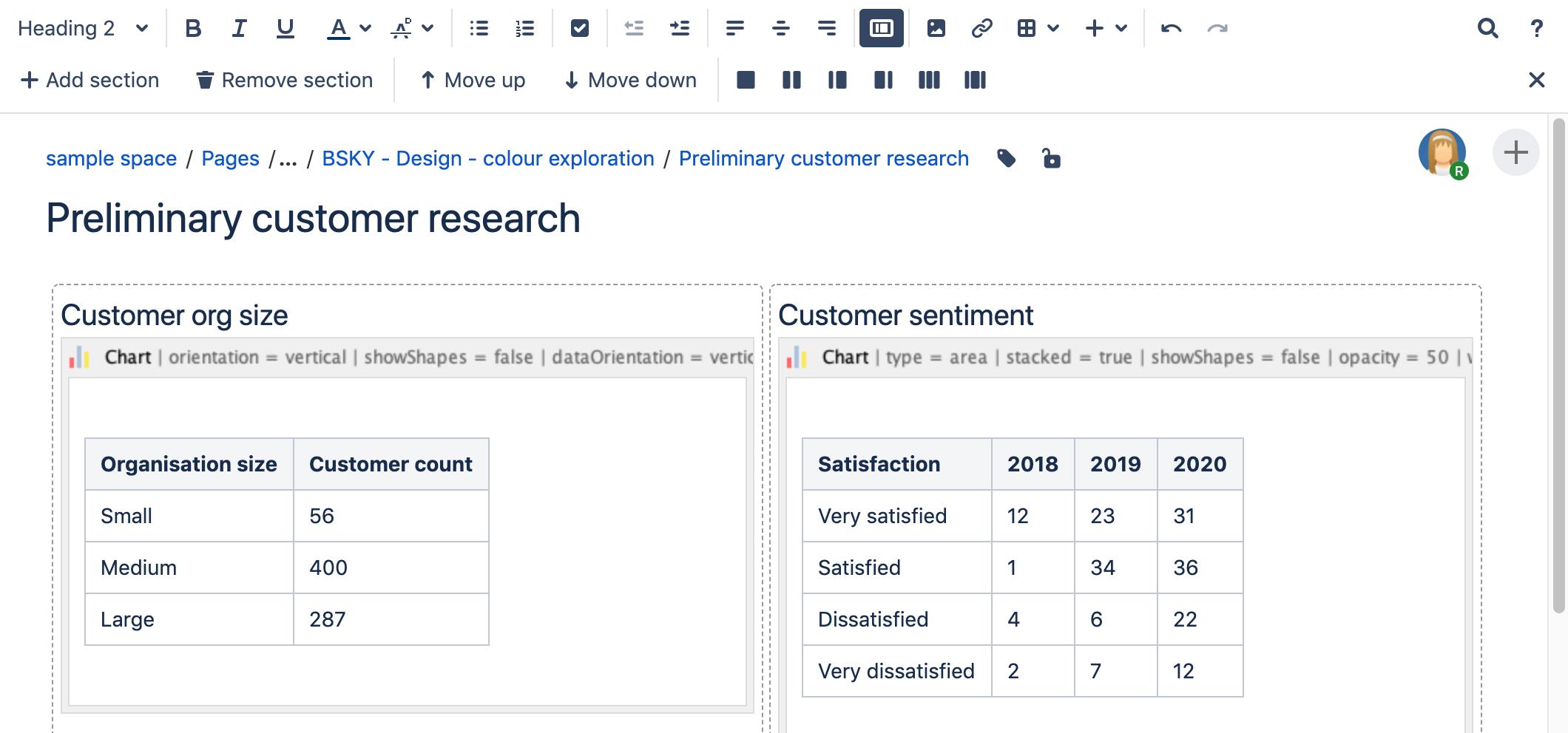 Chart Macro   Confluence Data Center and Server 20.20   Atlassian ...