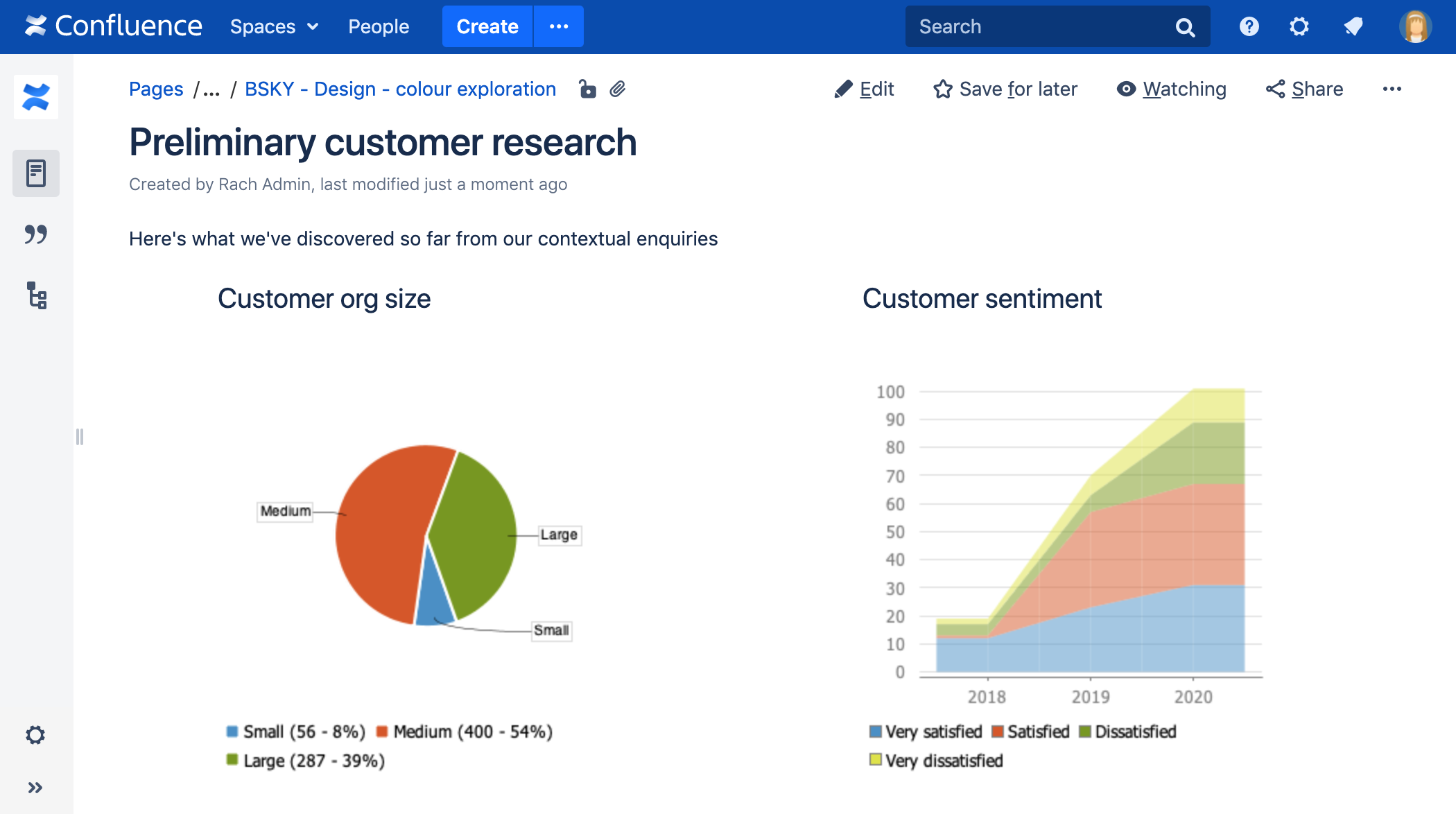 Chart Macro Confluence Data Center And Server 7 11 Atlassian Documentation