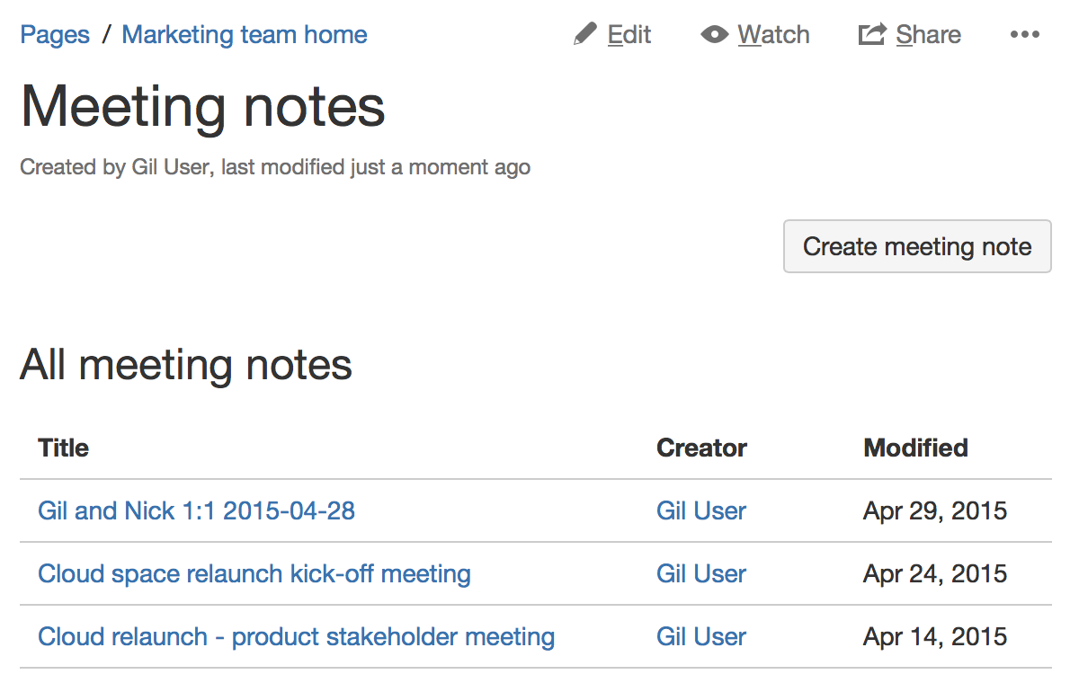 Meeting Notes Blueprint Atlassian Documentation – Meeting Minutes Template Pages
