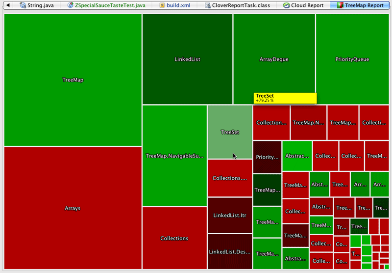 Atlassian confluence wiki