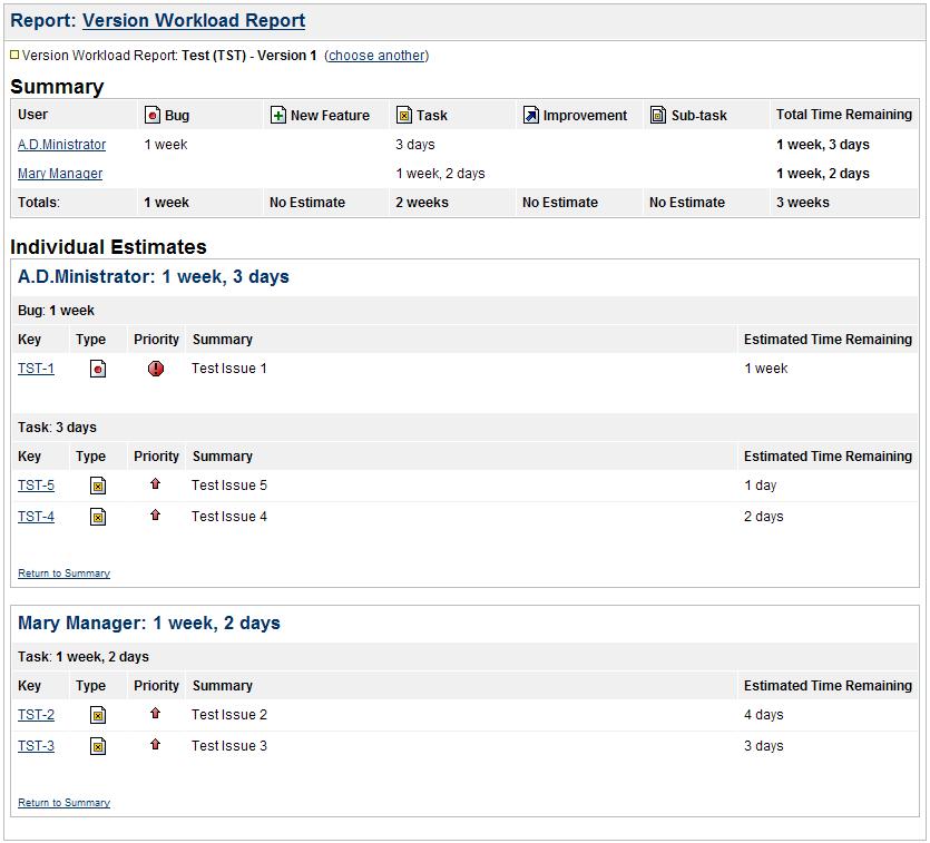 Versionworkload report report version 1 modificationdate