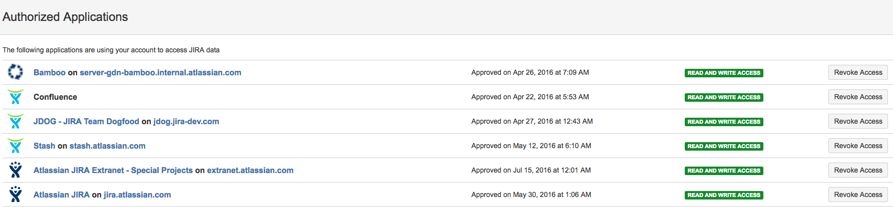 List of authorized applications.