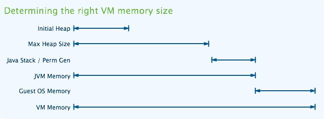 Virtualizing JIRA (JIRA on VMware) - Atlassian Documentation