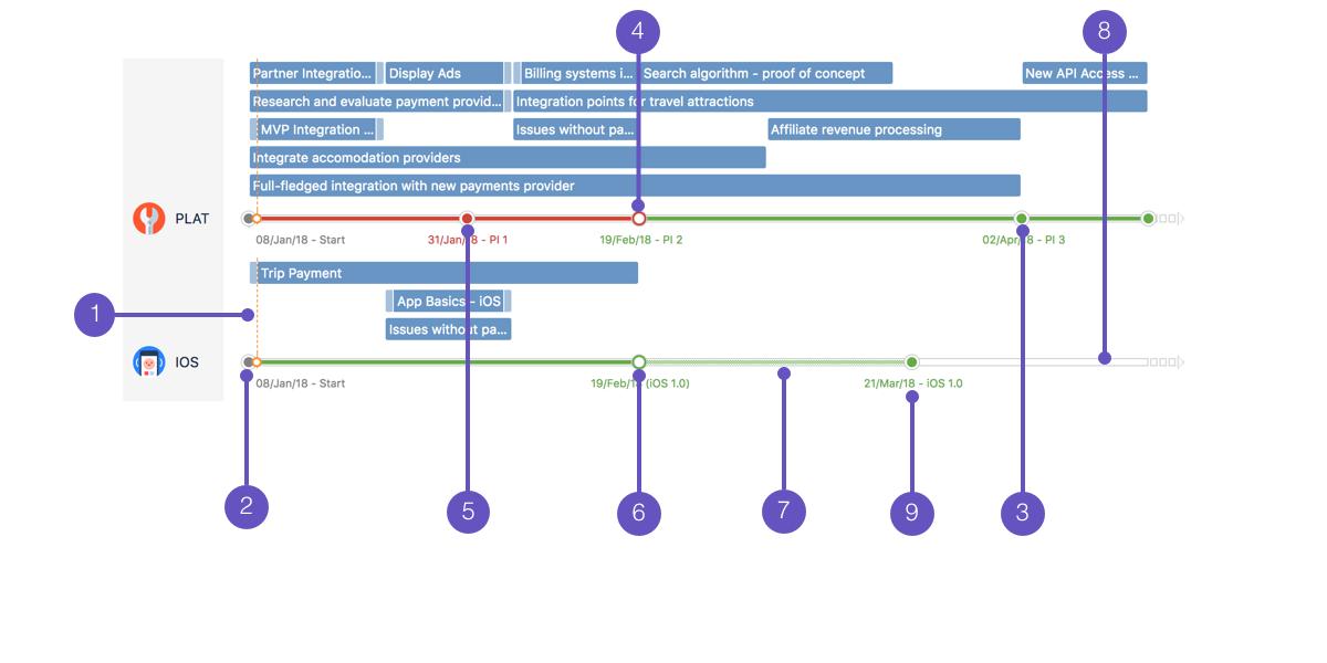 Portfolio Colors And Symbols Reference Guide Atlassian Documentation