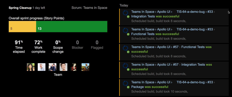 Monitoring the progress of a sprint - Atlassian Documentation