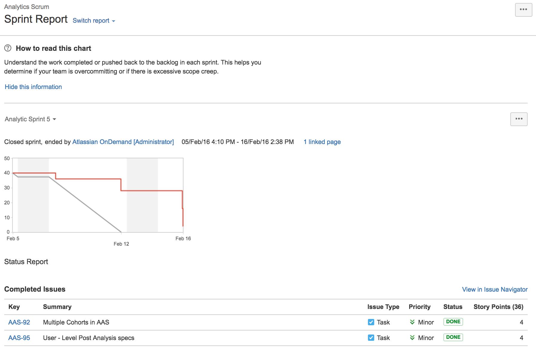 Sprint Report - Atlassian Documentation