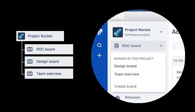 Boards in the new Jira experience - Atlassian Documentation