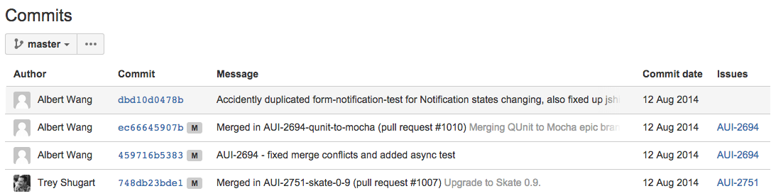 List of commits related to an issue.