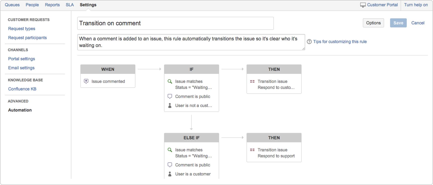 Automating your service desk - Atlassian Documentation