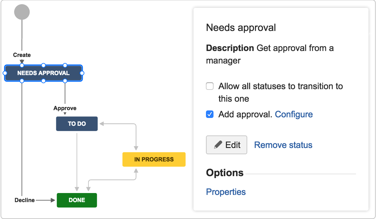 Setting Up Approvals Atlassian Documentation