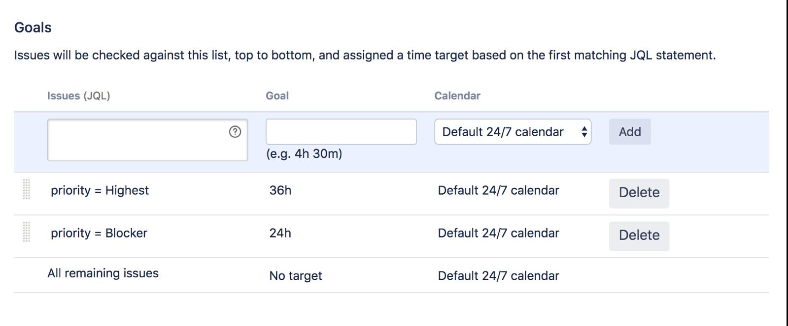 Sample goals for an SLA.