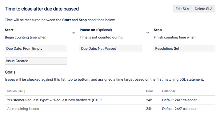 see the image below for how you could set up this sla in jira service desk