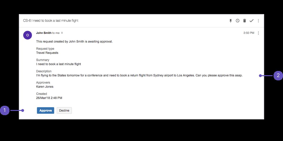 メール通知のサンプル。画像の下に注釈の説明があります。